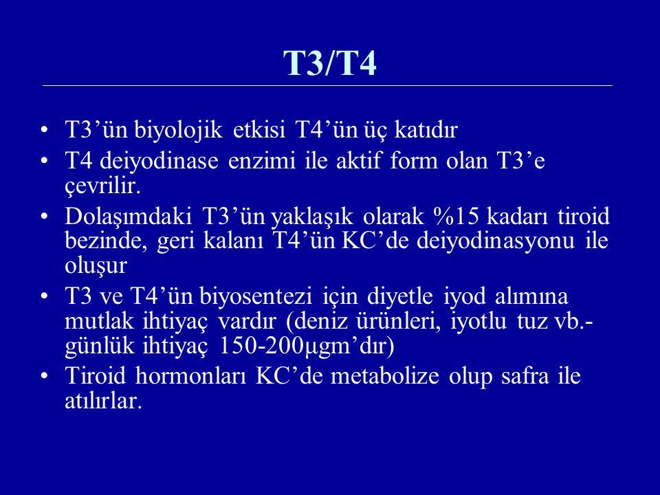 T3/T4 T3'ün biyolojik etkisi T4'ün üç katıdır T4 deiyodinase enzimi ile aktif form olan T3'e çevrilir. Dolaşımdaki T3'ün yaklaşık olarak %15 kadarı ti