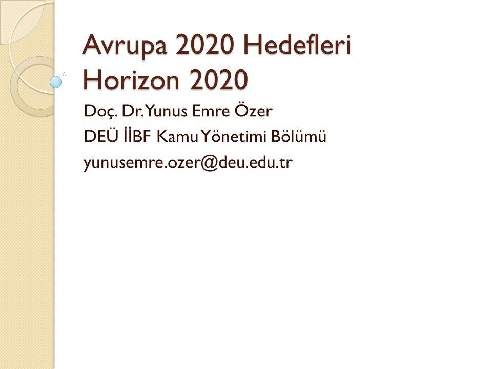 Avrupa 2020 Hedefleri Horizon 2020 Doç.Dr.