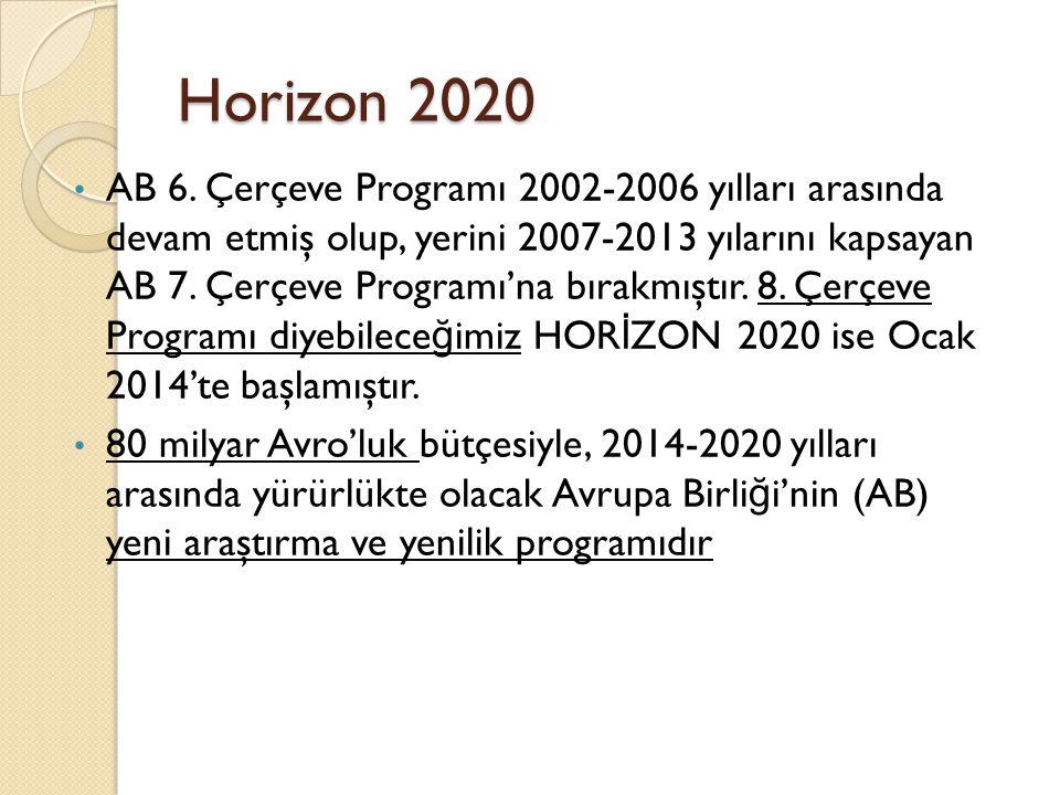 Horizon 2020 AB 6.