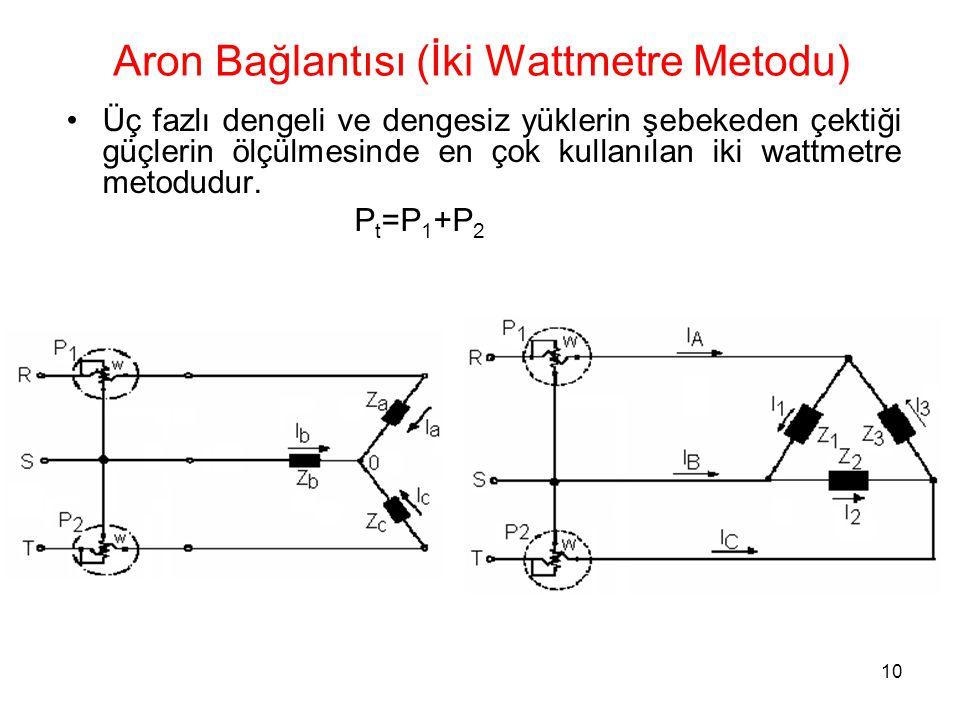 10 Aron Bağlantısı (İki Wattmetre Metodu) Üç fazlı dengeli ve dengesiz yüklerin şebekeden çektiği güçlerin ölçülmesinde en çok kullanılan iki wattmetr