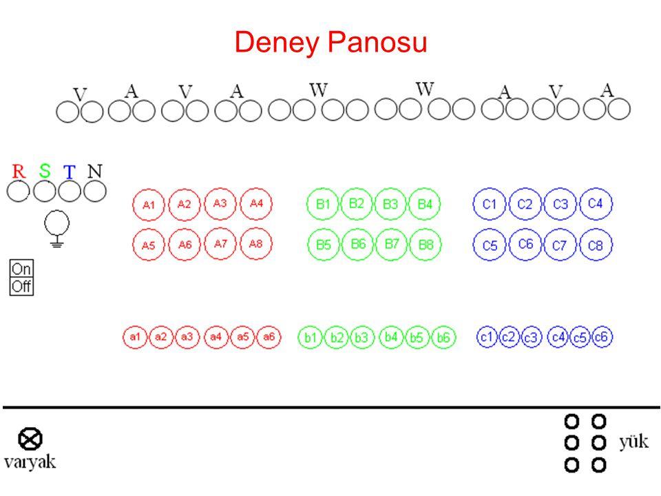 14 Deney Panosu