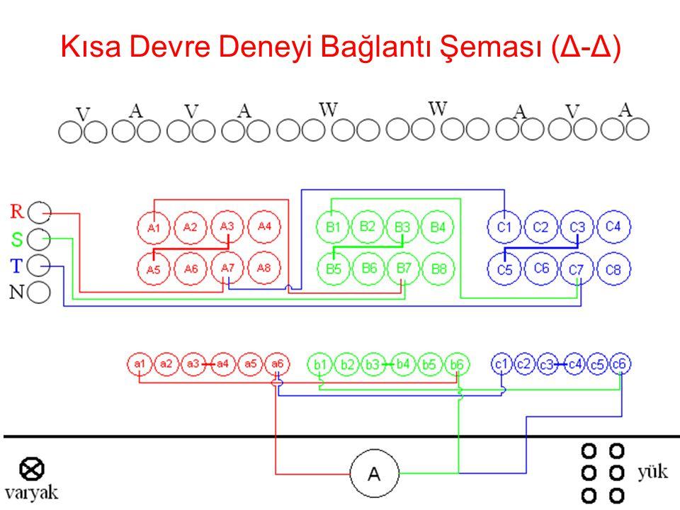 21 Kısa Devre Deneyi Bağlantı Şeması (Δ-Δ)