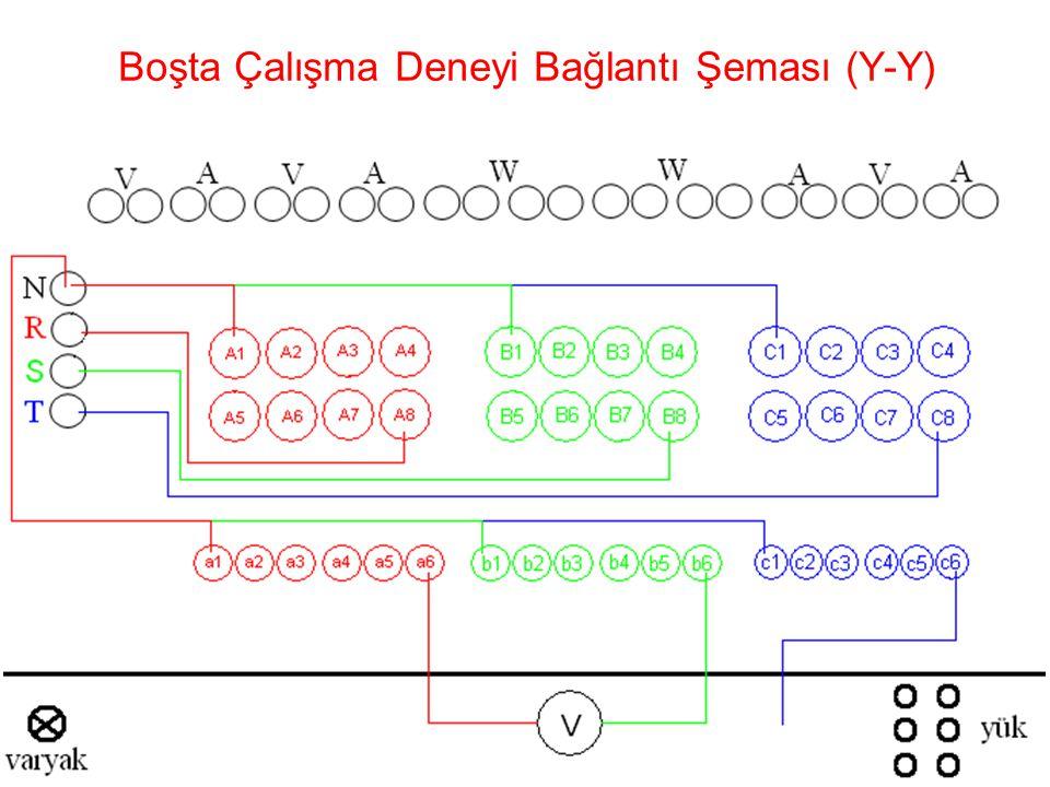 26 Boşta Çalışma Deneyi Bağlantı Şeması (Y-Y)