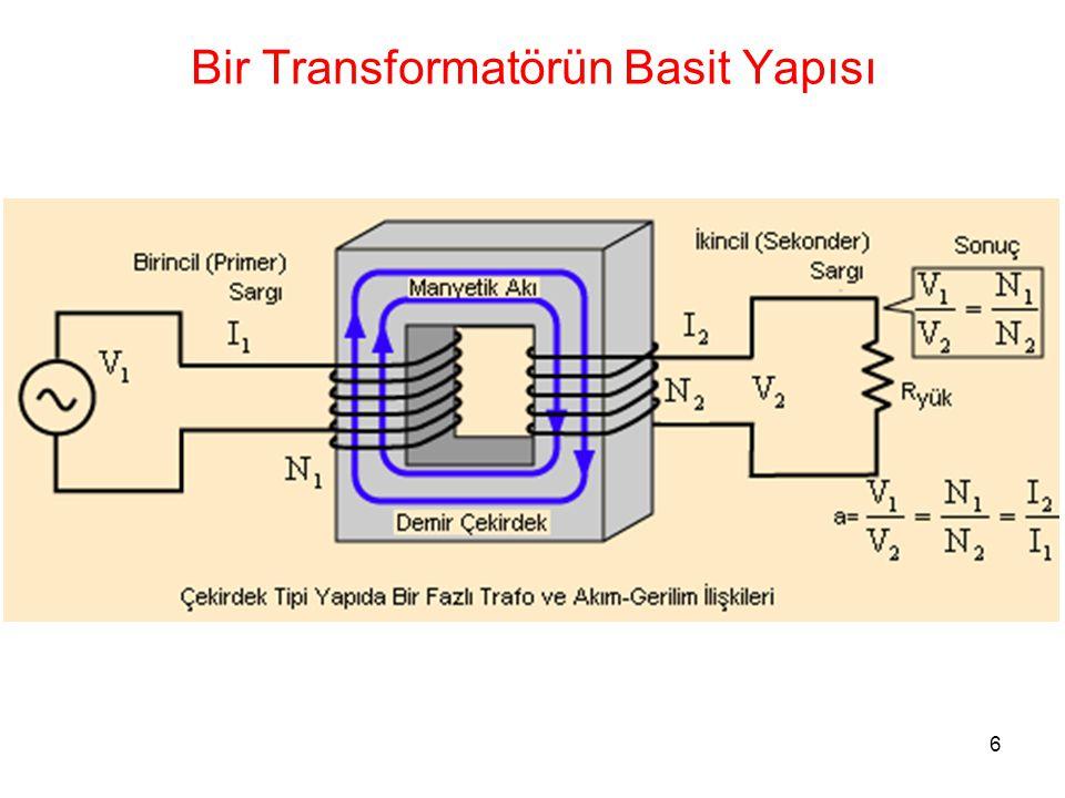 6 Bir Transformatörün Basit Yapısı