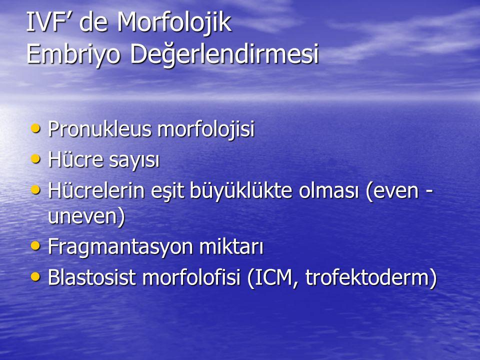 IVF' de Morfolojik Embriyo Değerlendirmesi Pronukleus morfolojisi Pronukleus morfolojisi Hücre sayısı Hücre sayısı Hücrelerin eşit büyüklükte olması (even - uneven) Hücrelerin eşit büyüklükte olması (even - uneven) Fragmantasyon miktarı Fragmantasyon miktarı Blastosist morfolofisi (ICM, trofektoderm) Blastosist morfolofisi (ICM, trofektoderm)