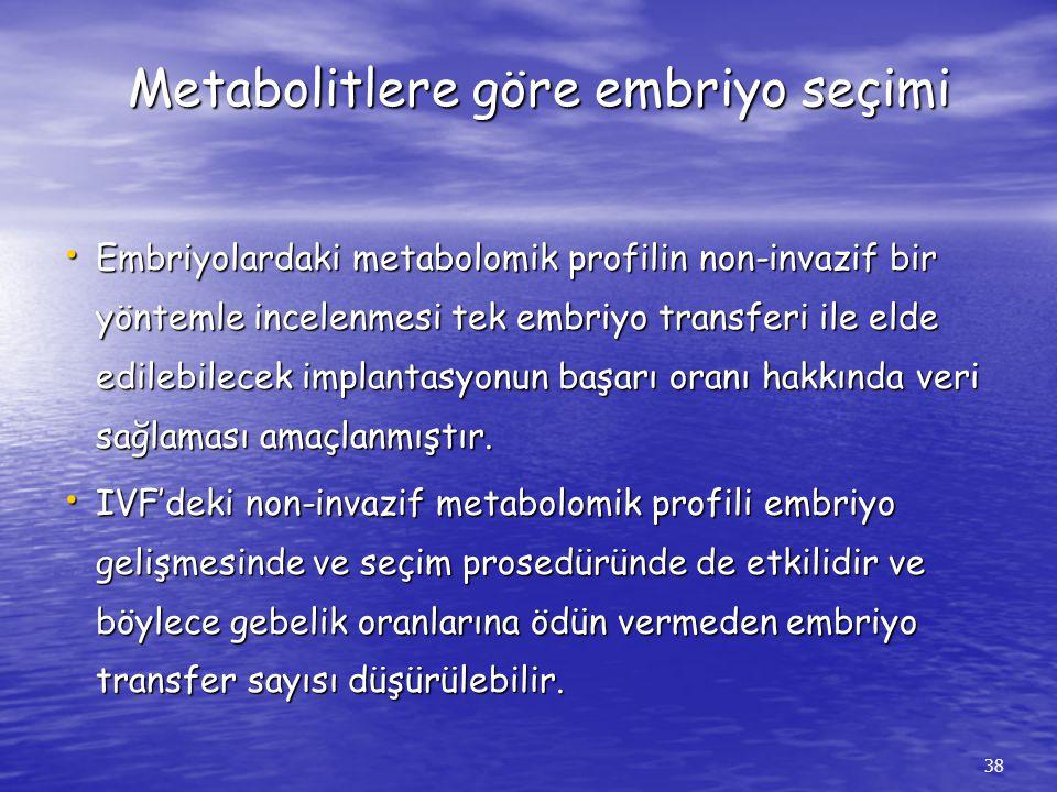 Metabolitlere göre embriyo seçimi Embriyolardaki metabolomik profilin non-invazif bir yöntemle incelenmesi tek embriyo transferi ile elde edilebilecek implantasyonun başarı oranı hakkında veri sağlaması amaçlanmıştır.
