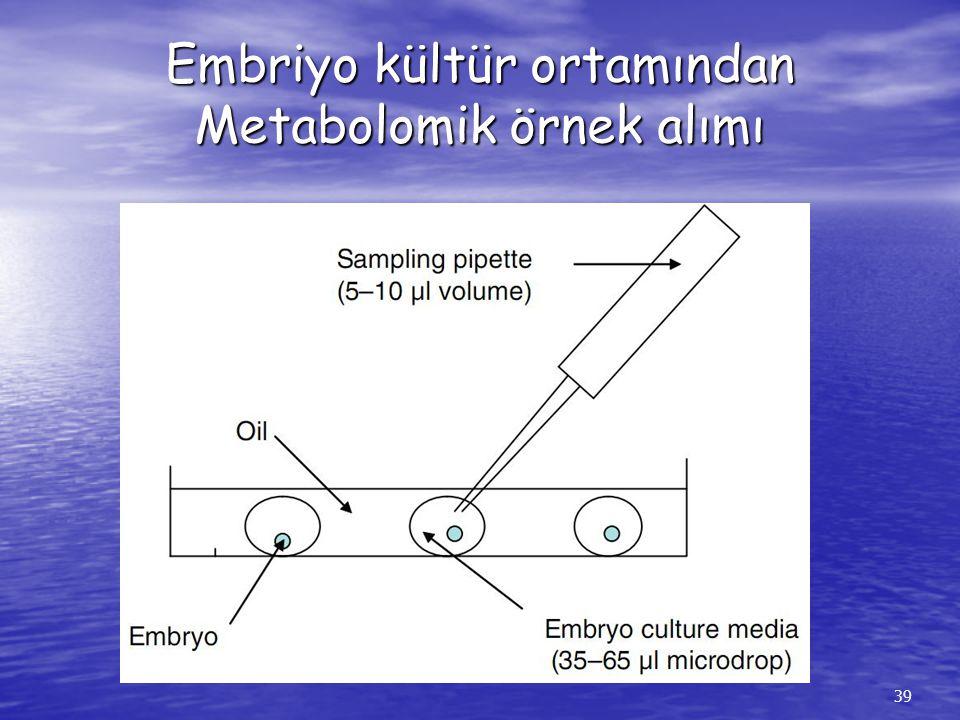 39 Embriyo kültür ortamından Metabolomik örnek alımı
