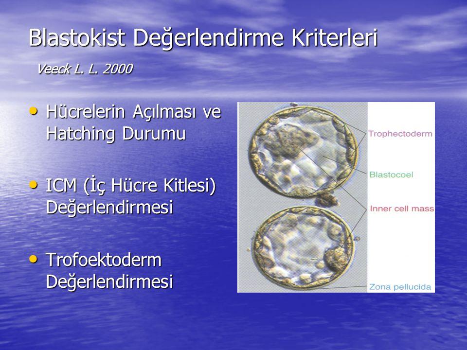 Blastokist Değerlendirme Kriterleri Veeck L. L. 2000 Hücrelerin Açılması ve Hatching Durumu Hücrelerin Açılması ve Hatching Durumu ICM (İç Hücre Kitle