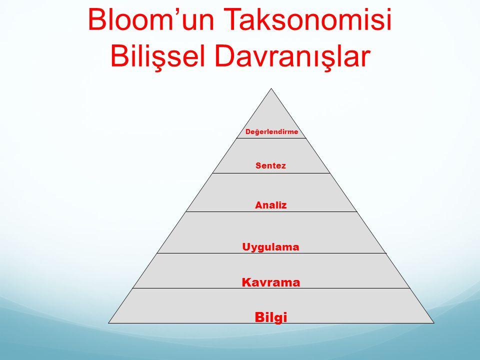 Bloom'un Taksonomisi Bilişsel Davranışlar Değerlendirme Sentez Analiz Uygulama Kavrama Bilgi