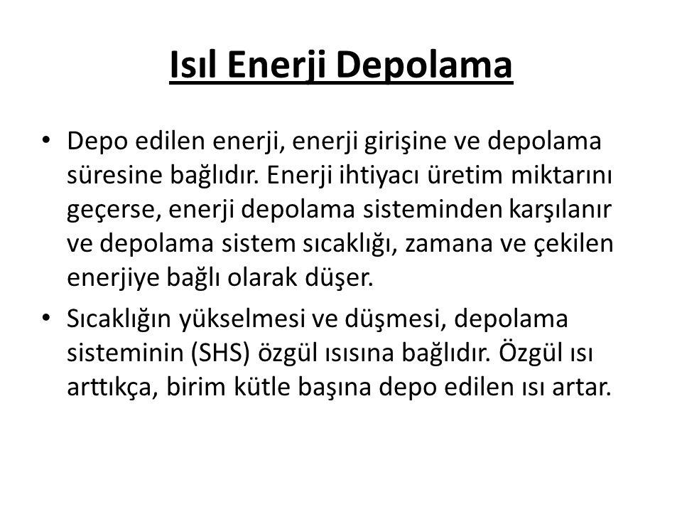 Isıl Enerji Depolama Depo edilen enerji, enerji girişine ve depolama süresine bağlıdır.