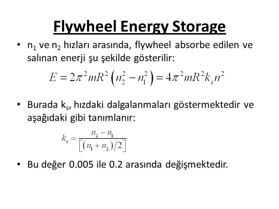 Flywheel Energy Storage n 1 ve n 2 hızları arasında, flywheel absorbe edilen ve salınan enerji şu şekilde gösterilir: Burada k s, hızdaki dalgalanmaları göstermektedir ve aşağıdaki gibi tanımlanır: Bu değer 0.005 ile 0.2 arasında değişmektedir.
