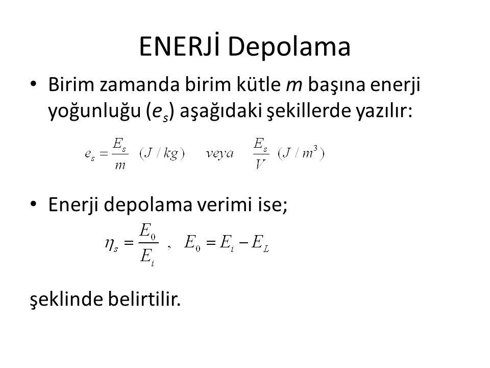 ENERJİ Depolama Birim zamanda birim kütle m başına enerji yoğunluğu (e s ) aşağıdaki şekillerde yazılır: Enerji depolama verimi ise; şeklinde belirtilir.