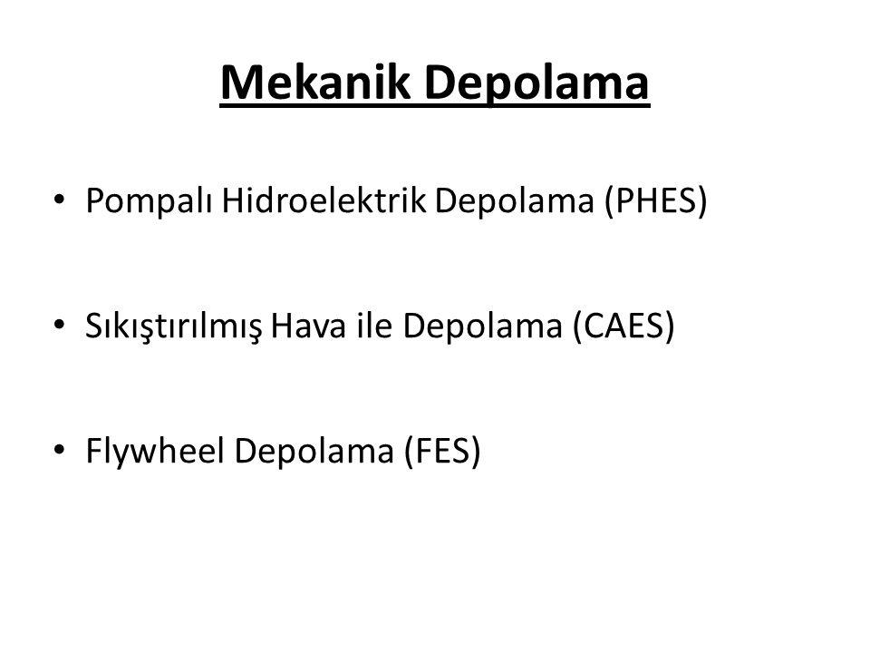 Mekanik Depolama Pompalı Hidroelektrik Depolama (PHES) Sıkıştırılmış Hava ile Depolama (CAES) Flywheel Depolama (FES)