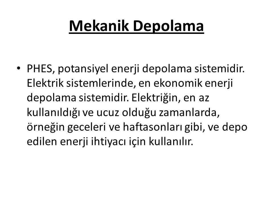 Mekanik Depolama PHES, potansiyel enerji depolama sistemidir.