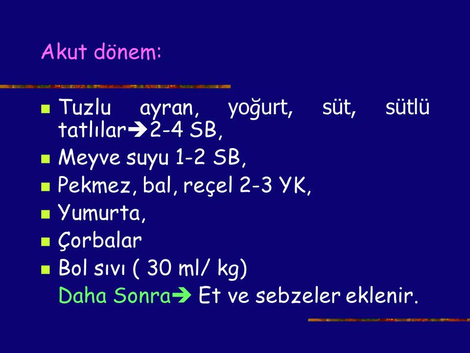 Akut dönem: Tuzlu ayran, yo ğ urt, süt, sütlü tatlılar  2-4 SB, Meyve suyu 1-2 SB, Pekmez, bal, reçel 2-3 YK, Yumurta, Çorbalar Bol sıvı ( 30 ml/ kg)
