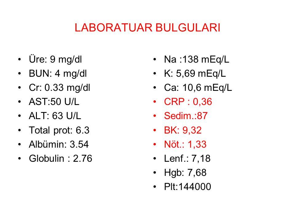 LABORATUAR BULGULARI Üre: 9 mg/dl BUN: 4 mg/dl Cr: 0.33 mg/dl AST:50 U/L ALT: 63 U/L Total prot: 6.3 Albümin: 3.54 Globulin : 2.76 Na :138 mEq/L K: 5,
