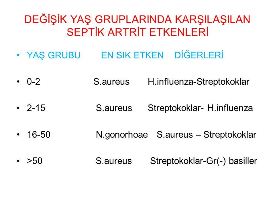 DEĞİŞİK YAŞ GRUPLARINDA KARŞILAŞILAN SEPTİK ARTRİT ETKENLERİ YAŞ GRUBU EN SIK ETKEN DİĞERLERİ 0-2 S.aureus H.influenza-Streptokoklar 2-15 S.aureus Str
