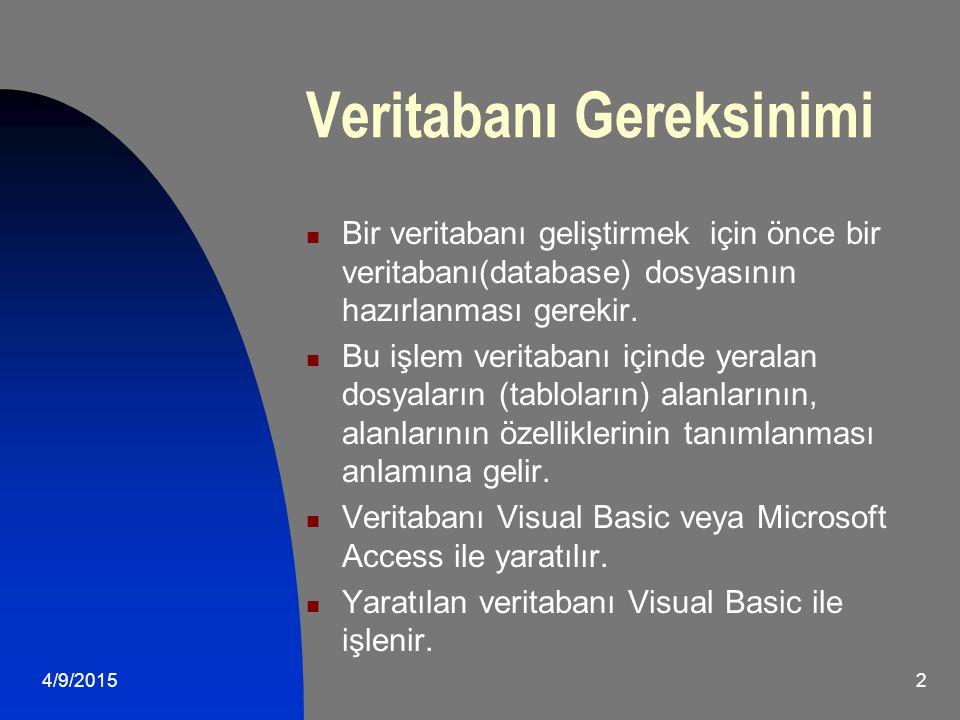 4/9/20153 Veri Tabanı Yaratılması Visual Basic VisData (Visual Data Manager) Microsoft Access