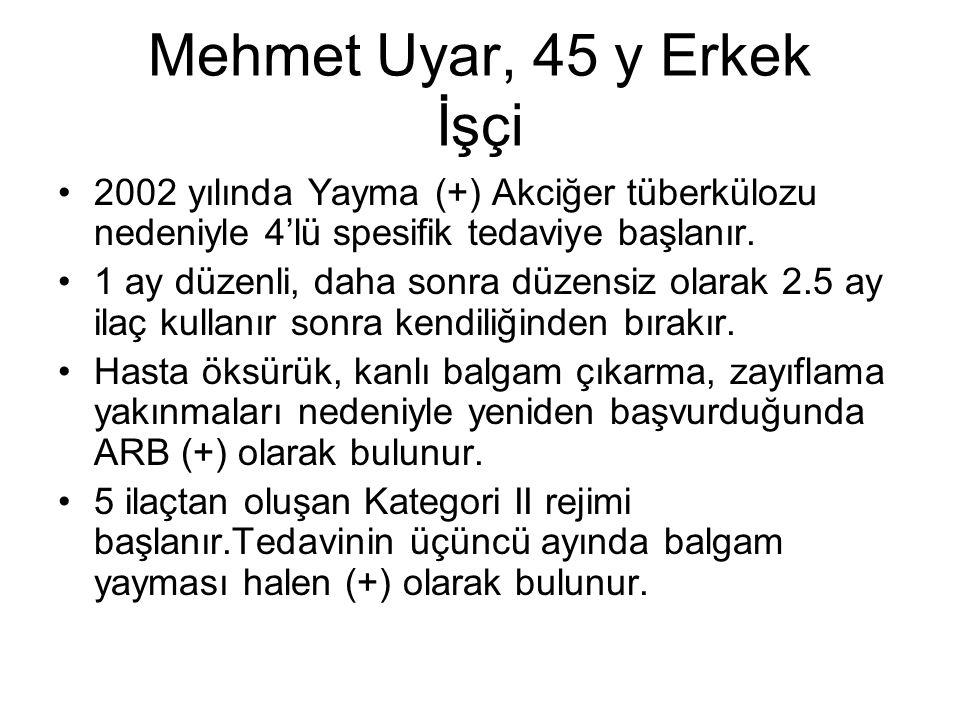 Mehmet Uyar, 45 y Erkek İşçi 2002 yılında Yayma (+) Akciğer tüberkülozu nedeniyle 4'lü spesifik tedaviye başlanır. 1 ay düzenli, daha sonra düzensiz o