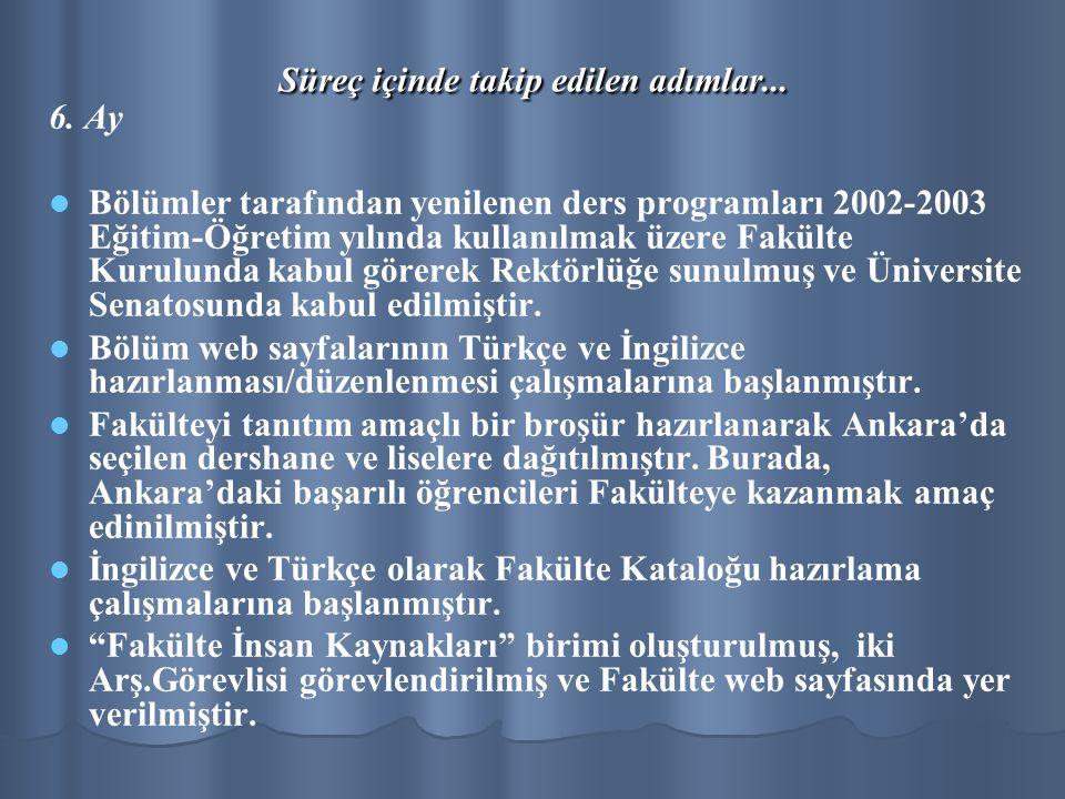 Süreç içinde takip edilen adımlar... 6. Ay Bölümler tarafından yenilenen ders programları 2002-2003 Eğitim-Öğretim yılında kullanılmak üzere Fakülte K