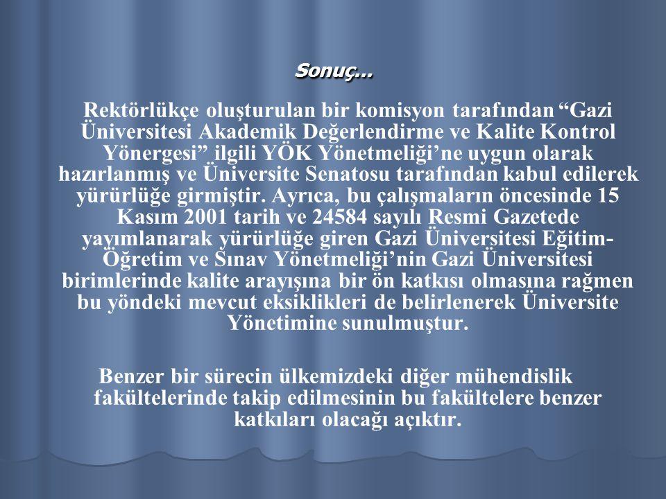 """Sonuç... Rektörlükçe oluşturulan bir komisyon tarafından """"Gazi Üniversitesi Akademik Değerlendirme ve Kalite Kontrol Yönergesi"""" ilgili YÖK Yönetmeliği"""