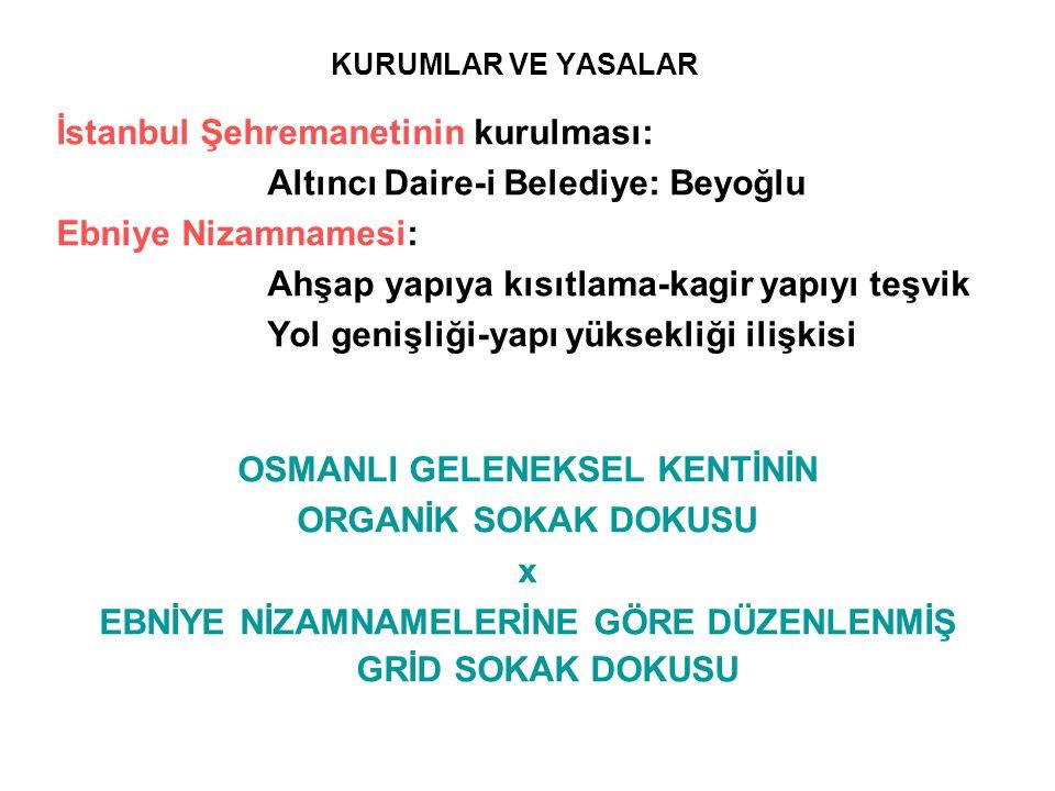 KURUMLAR VE YASALAR İstanbul Şehremanetinin kurulması: Altıncı Daire-i Belediye: Beyoğlu Ebniye Nizamnamesi: Ahşap yapıya kısıtlama-kagir yapıyı teşvi