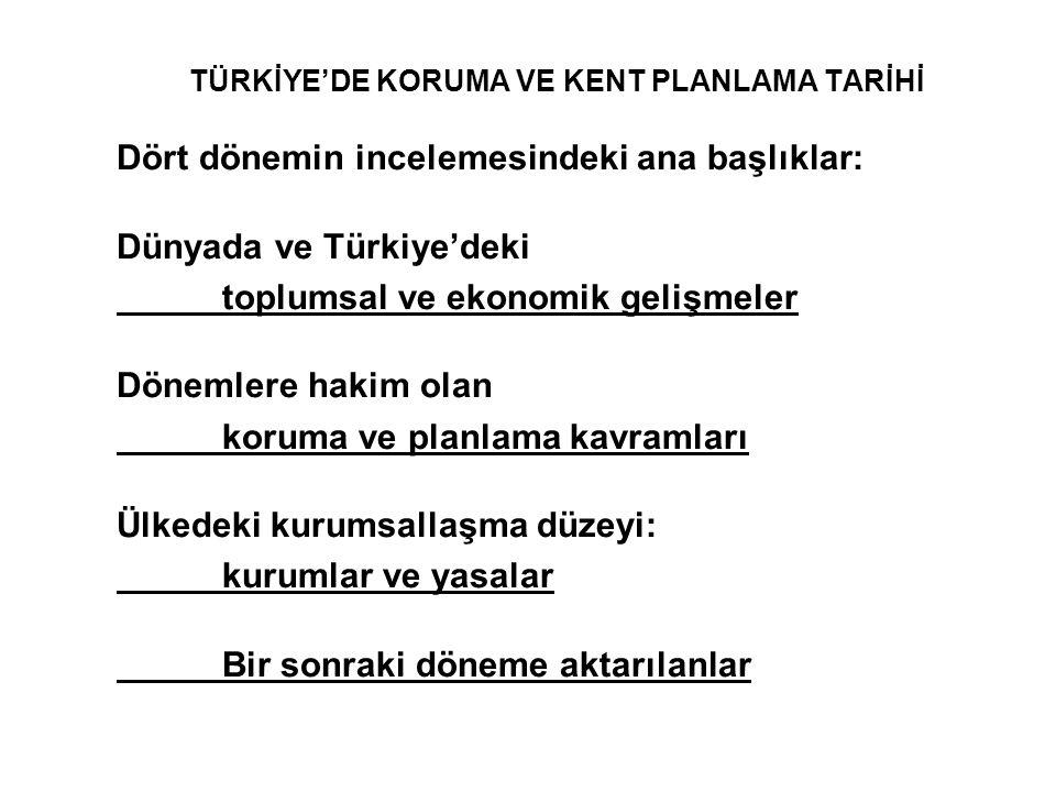 TÜRKİYE'DE KORUMA VE KENT PLANLAMA TARİHİ Dört dönemin incelemesindeki ana başlıklar: Dünyada ve Türkiye'deki toplumsal ve ekonomik gelişmeler Dönemle
