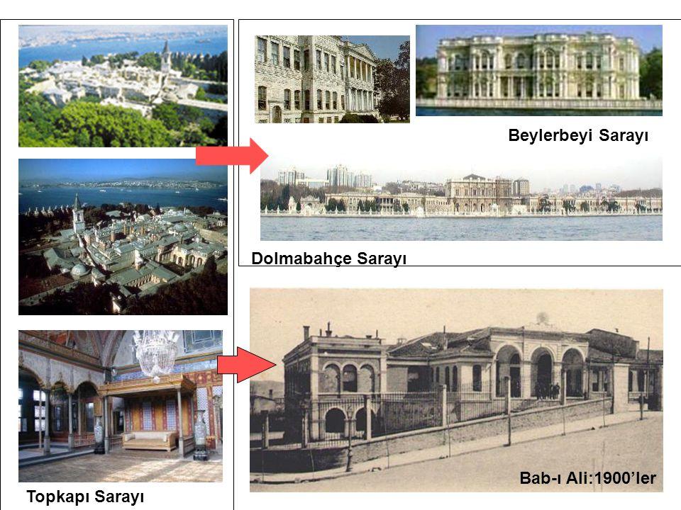 Kuleli Askeri Lisesi- Beylerbeyi Sarayı Dolmabahçe Sarayı Topkapı Sarayı Bab-ı Ali:1900'ler