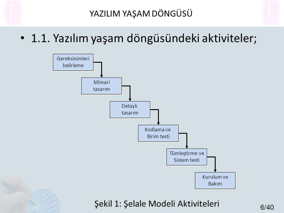 1.1. Yazılım yaşam döngüsündeki aktiviteler; Şekil 1: Şelale Modeli Aktiviteleri YAZILIM YAŞAM DÖNGÜSÜ Gereksinimleri belirleme Gereksinimleri belirle