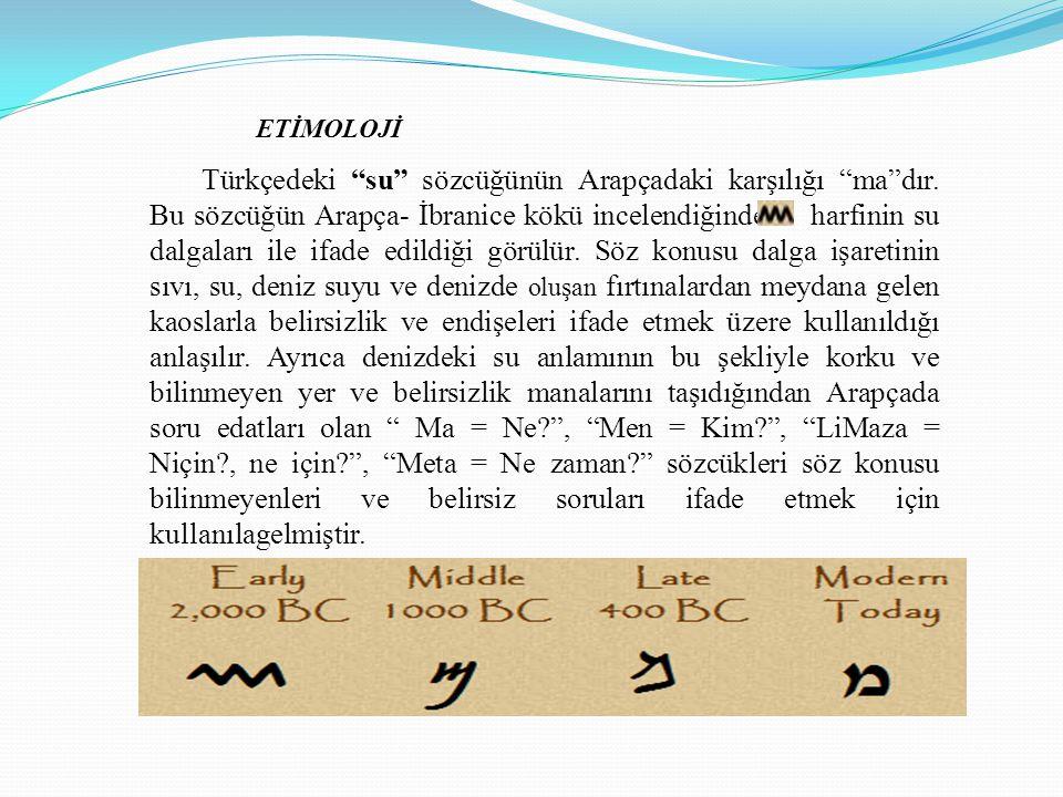 """ETİMOLOJİ Türkçedeki """"su"""" sözcüğünün Arapçadaki karşılığı """"ma""""dır. Bu sözcüğün Arapça- İbranice kökü incelendiğinde harfinin su dalgaları ile ifade ed"""