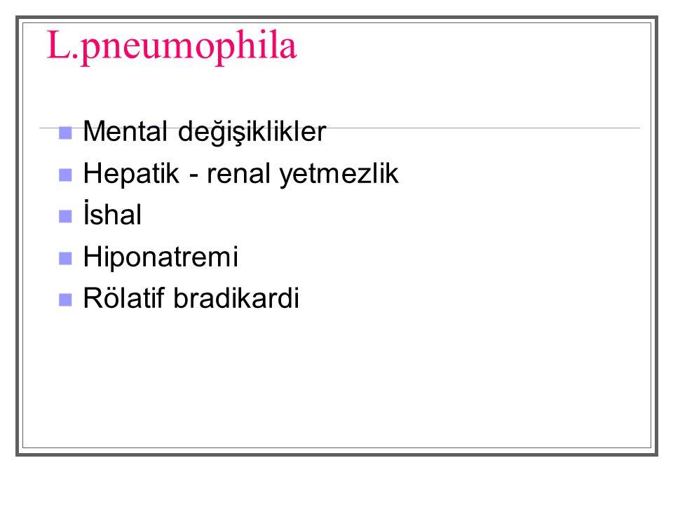C.pneumoniae Boğaz ağrısı Ses kısıklığı Uzun süreli öksürük Bilateral infiltrasyon Atipik Pnömonide Akciğer Dışı Bulgular