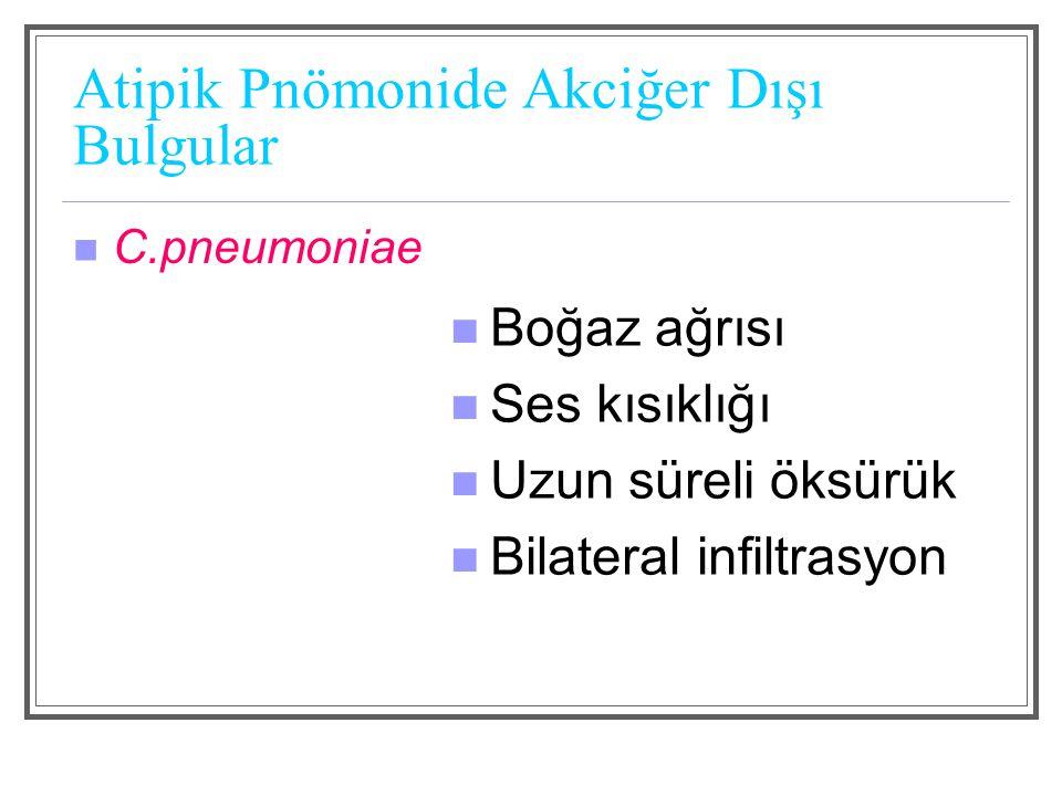 Atipik pnömoni Virüs Başağrısı Halsizlik Kas- eklem ağrısı Rölatif bradikardi