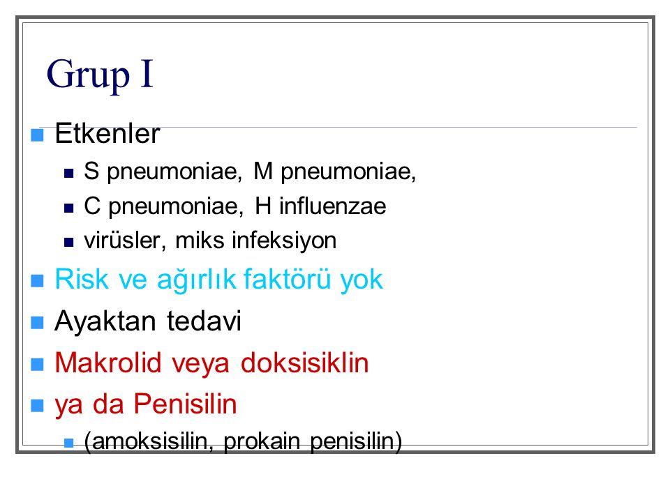 Grup 2 Etkenler S pneumoniae, M pneumoniae, C pneumoniae, Miks enf, H influenzae, enterik gram negatif basiller, virüsler, Risk faktörü var-ağırlık faktörü yok tedavi 2.