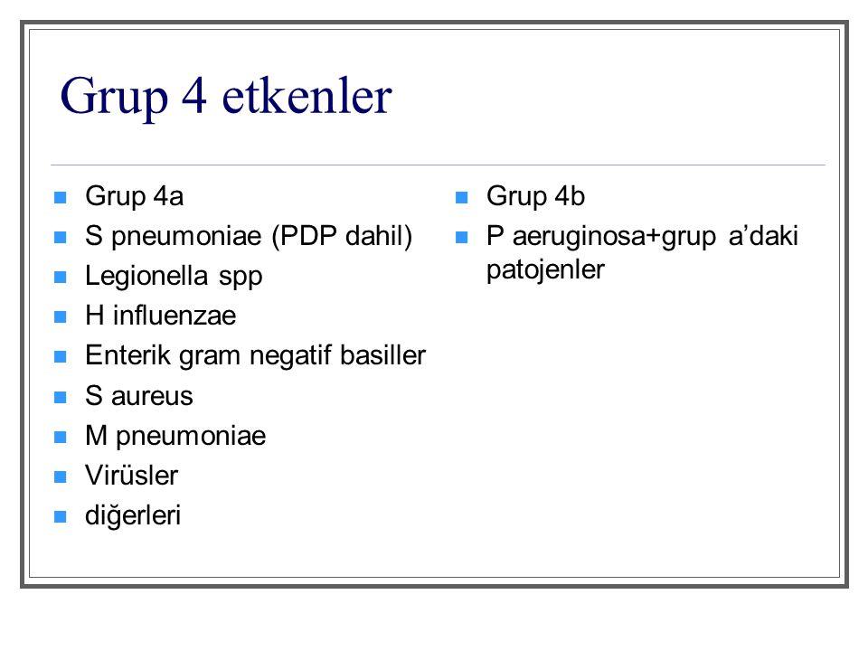 Grup 4 YBÜne yatırılma ölçütleri Grup 4a psödomonas riski yok 3.