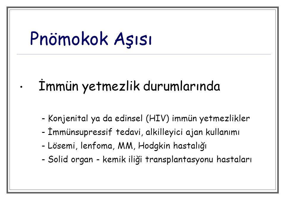 Pnömokok Aşısı Pneumo 23: 2 yaş üstü Prenevar: 2 ay ve sonrası Konjuge Pnömokok aşısı, 01.2009dan itibaren pediatrik aşılama takvimine girdi.