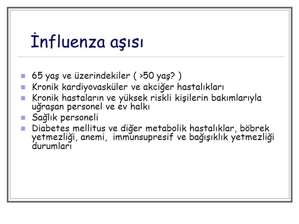 İnfluenza aşısı Bakım evlerinde kalan kronik hastalıklı yatalak kişiler Uzun süre aspirin tedavisi görmek zorunda olan genç erişkinler(Reye sendromu riski) Grip mevsiminde 2.
