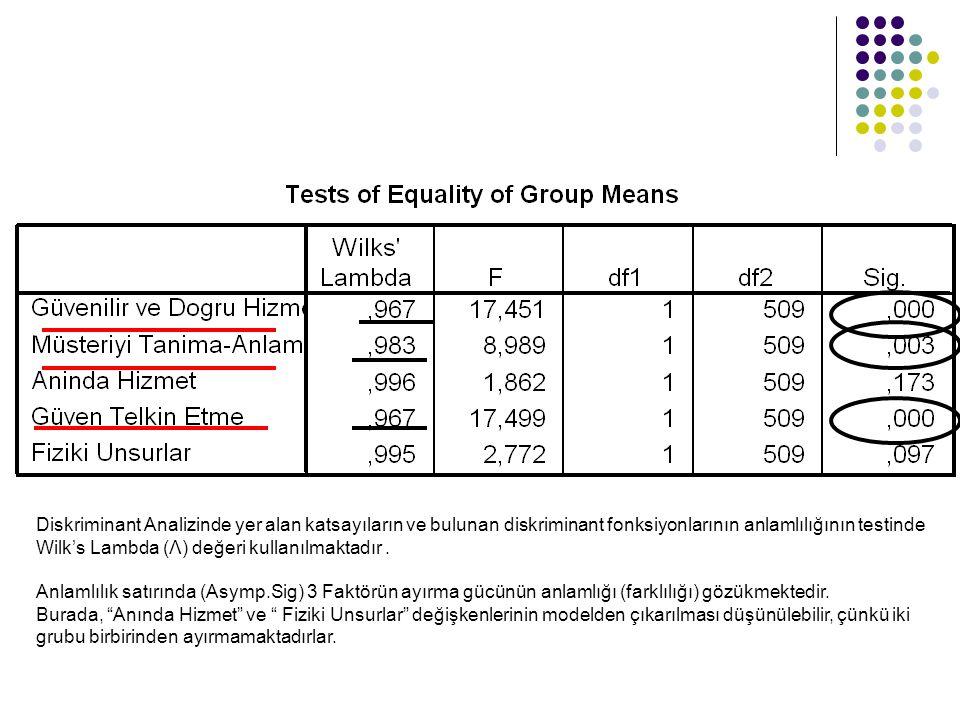 Diskriminant Analizinde yer alan katsayıların ve bulunan diskriminant fonksiyonlarının anlamlılığının testinde Wilk's Lambda (Λ) değeri kullanılmaktad