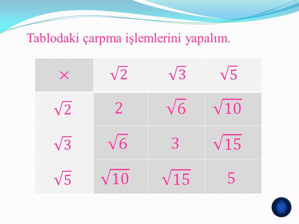 Kareköklü Sayılarda Bölme İşlemi Kareköklü sayılarla bölme işlemi yaparken sayılar ortak bir kök içine yazılır.