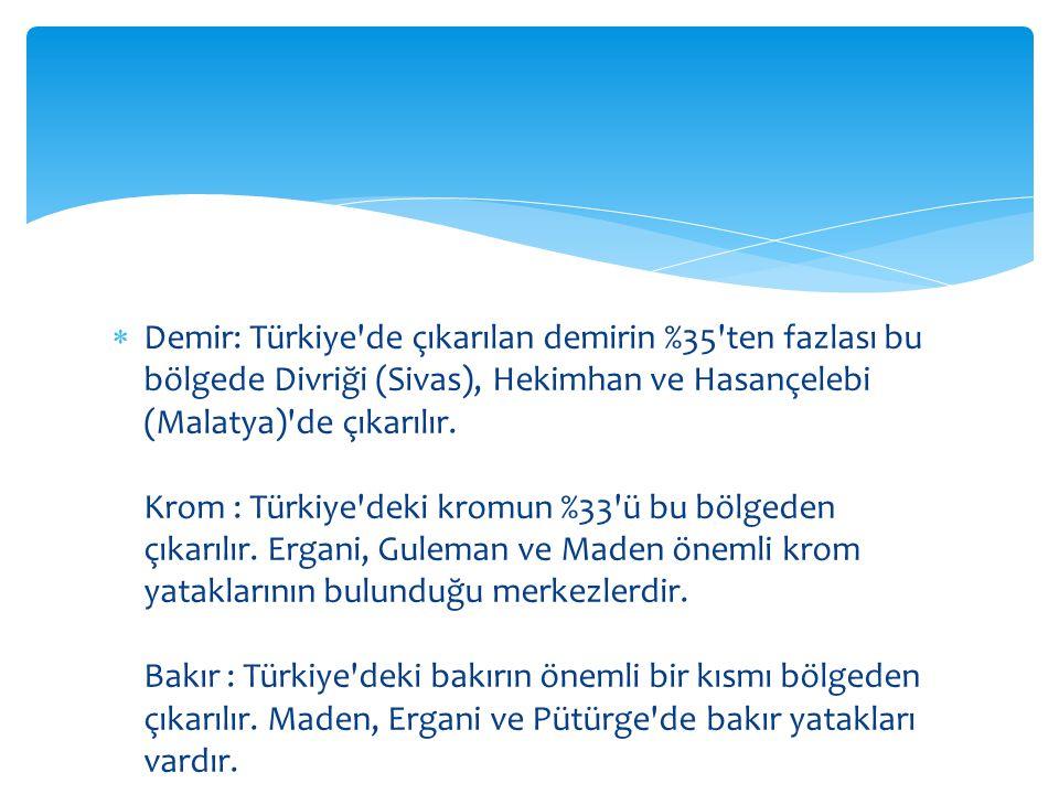  Demir: Türkiye de çıkarılan demirin %35 ten fazlası bu bölgede Divriği (Sivas), Hekimhan ve Hasançelebi (Malatya) de çıkarılır.