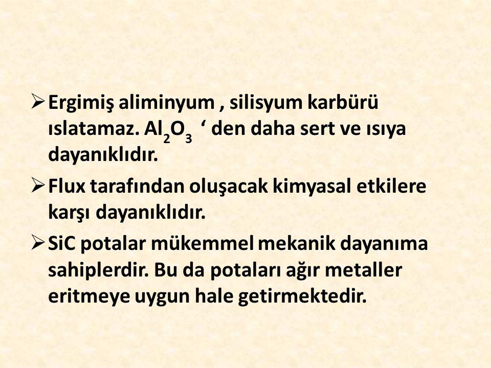  Ergimiş aliminyum, silisyum karbürü ıslatamaz.Al 2 O 3 ' den daha sert ve ısıya dayanıklıdır.