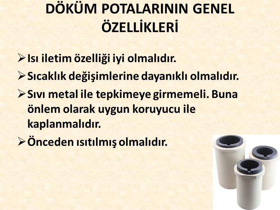 Kaynakça http://arsiv.mmo.org.tr/pdf/10989.pdf www.eie.gov.tr/turkce/en_tasarrufu/uetm/san_sek_pro_yar_ kitap/kitap_2004/I_doktas_alumin.rtf www.eie.gov.tr/turkce/en_tasarrufu/uetm/san_sek_pro_yar_ kitap/kitap_2004/I_doktas_alumin.rtf www.wikipedia.org http://makinecim.com/index.php?page=az_icerik&bilgi_id=13 47 http://makinecim.com/index.php?page=az_icerik&bilgi_id=13 47 http://web.sakarya.edu.tr/~kenyil/aluminyum.pdf http://www.teknolojikarastirmalar.com/e- egitim/yapi_malzemesi/icerik/refrakter.htm http://www.teknolojikarastirmalar.com/e- egitim/yapi_malzemesi/icerik/refrakter.htm www.selenkimya.com.tr www.alibaba.com.tr