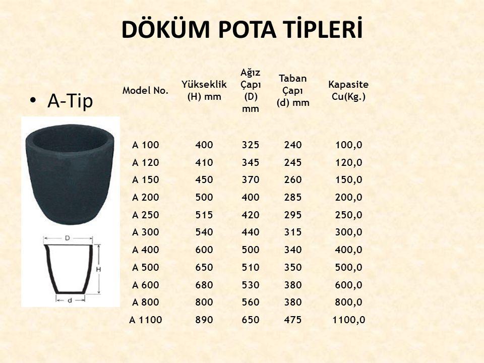 DÖKÜM POTA TİPLERİ A-Tip Model No.