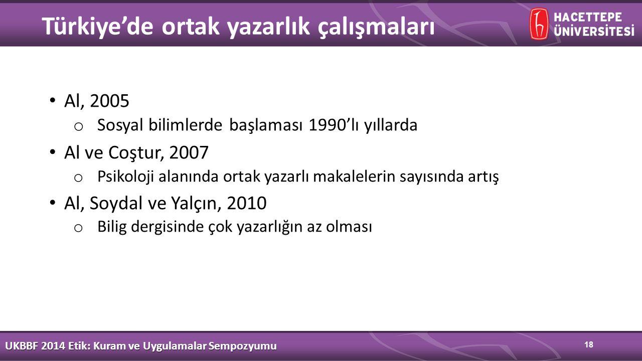 18 Türkiye'de ortak yazarlık çalışmaları Al, 2005 o Sosyal bilimlerde başlaması 1990'lı yıllarda Al ve Coştur, 2007 o Psikoloji alanında ortak yazarlı makalelerin sayısında artış Al, Soydal ve Yalçın, 2010 o Bilig dergisinde çok yazarlığın az olması UKBBF 2014 Etik: Kuram ve Uygulamalar Sempozyumu