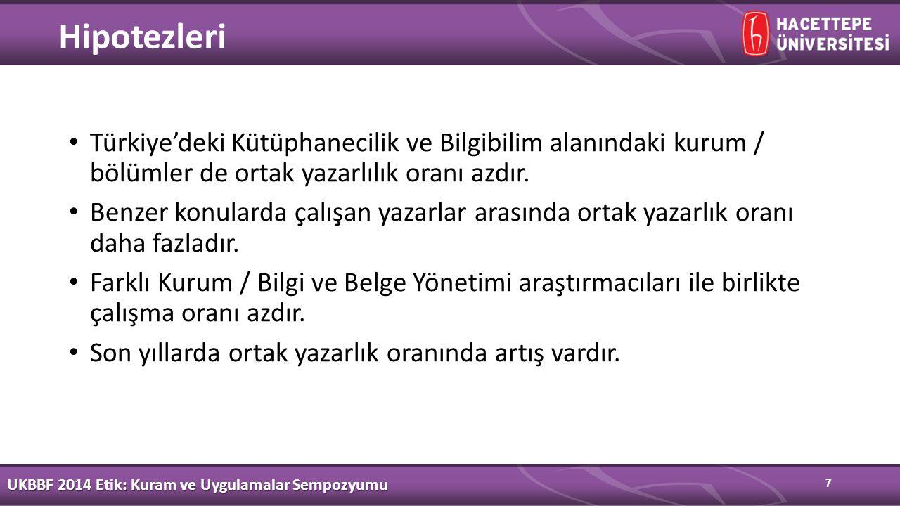 7 Hipotezleri Türkiye'deki Kütüphanecilik ve Bilgibilim alanındaki kurum / bölümler de ortak yazarlılık oranı azdır.
