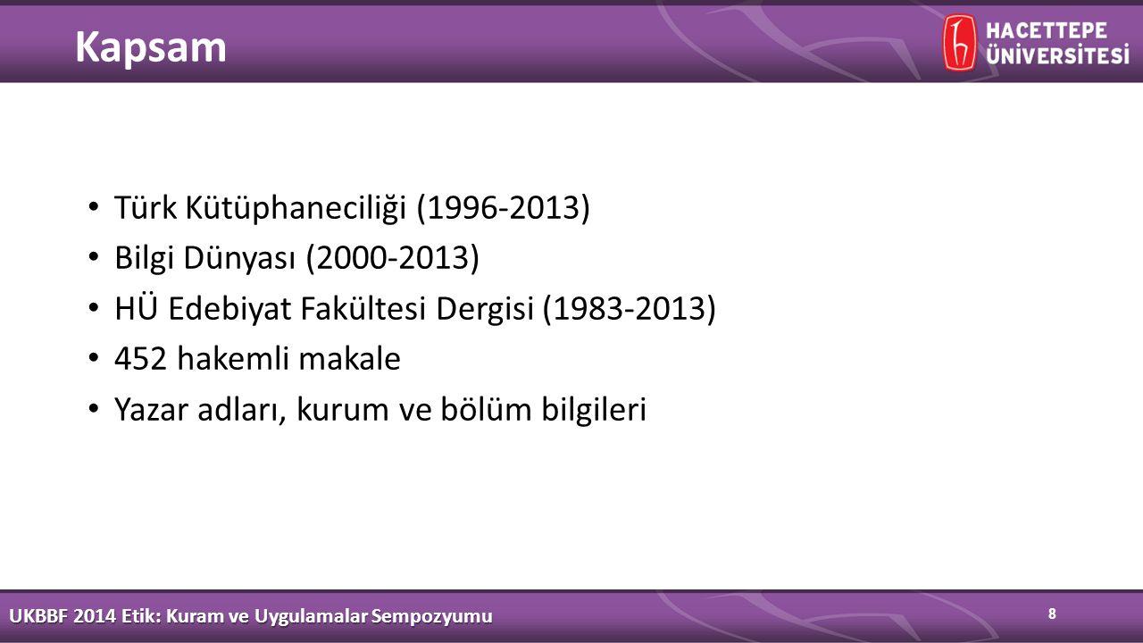 8 Kapsam Türk Kütüphaneciliği (1996-2013) Bilgi Dünyası (2000-2013) HÜ Edebiyat Fakültesi Dergisi (1983-2013) 452 hakemli makale Yazar adları, kurum ve bölüm bilgileri UKBBF 2014 Etik: Kuram ve Uygulamalar Sempozyumu