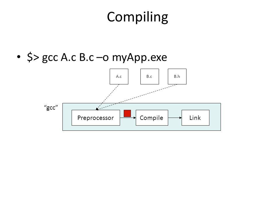 Compiling $> gcc A.c B.c –o myApp.exe A.cB.cB.h PreprocessorCompileLink gcc