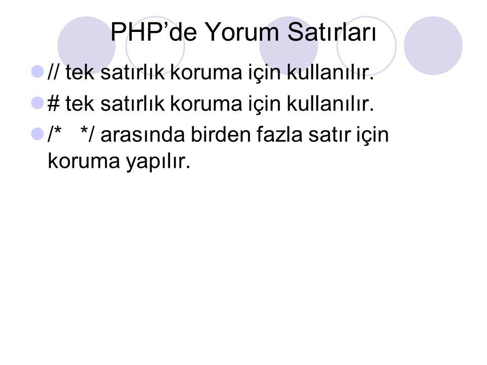 PHP'de Yorum Satırları // tek satırlık koruma için kullanılır.