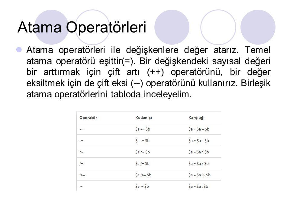 Atama Operatörleri Atama operatörleri ile değişkenlere değer atarız. Temel atama operatörü eşittir(=). Bir değişkendeki sayısal değeri bir arttırmak i