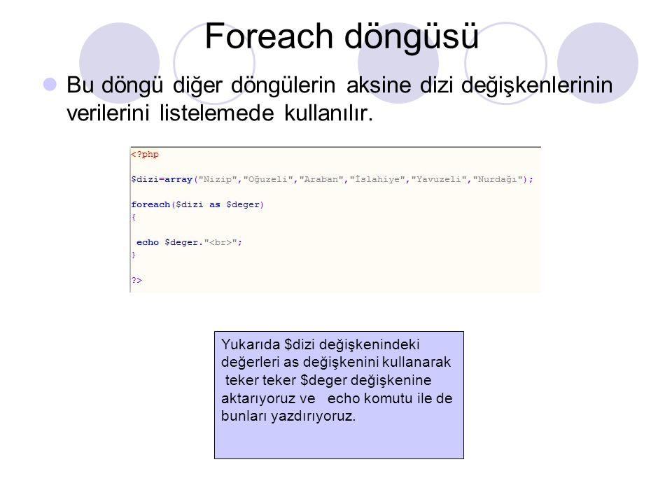 Foreach döngüsü Bu döngü diğer döngülerin aksine dizi değişkenlerinin verilerini listelemede kullanılır. Yukarıda $dizi değişkenindeki değerleri as de