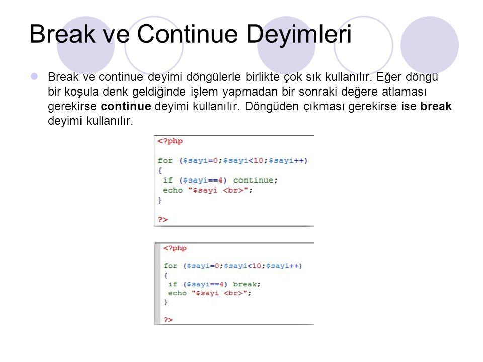 Break ve Continue Deyimleri Break ve continue deyimi döngülerle birlikte çok sık kullanılır. Eğer döngü bir koşula denk geldiğinde işlem yapmadan bir